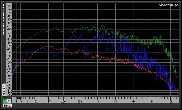 content spectragraph - SpectraFoo Standard