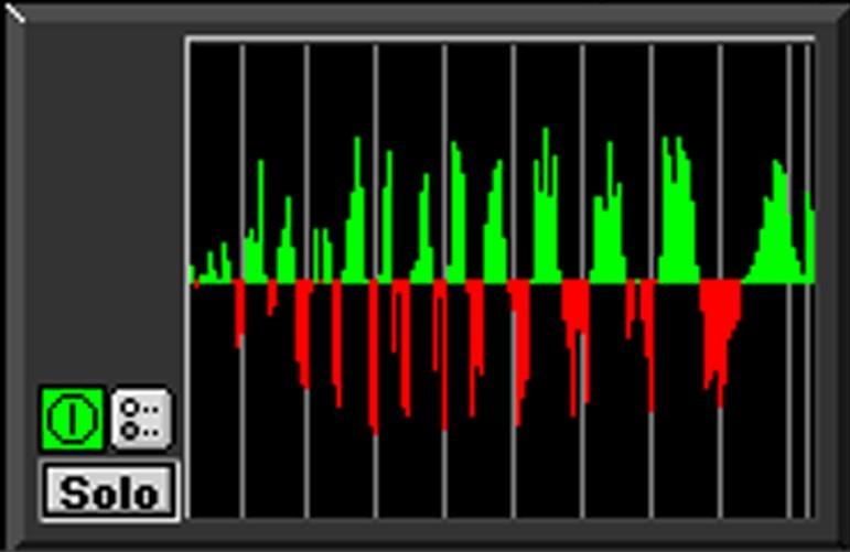 content powerbalance - SpectraFoo Standard