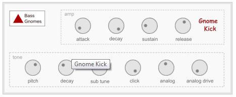 Gnome Kick